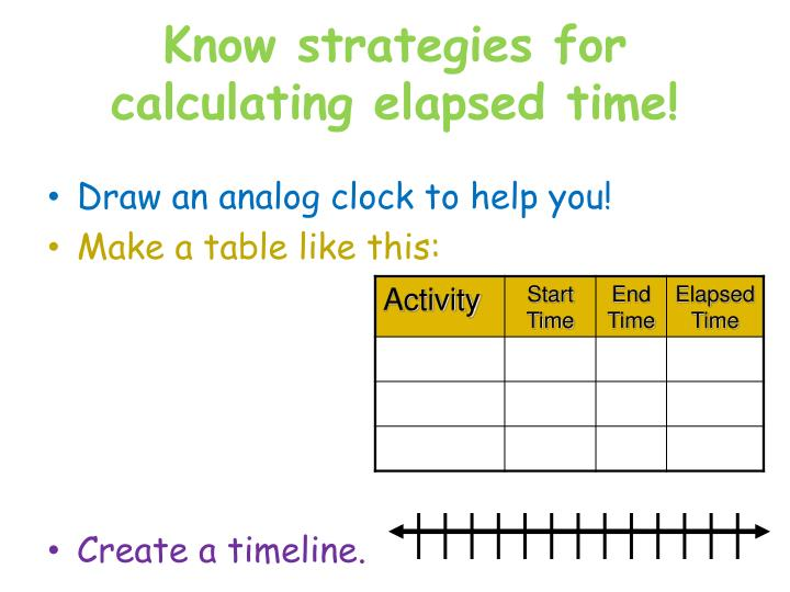 Know strategies for calculating elapsed time!