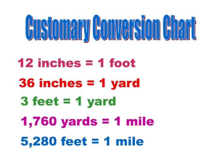 Customary Conversion Chart