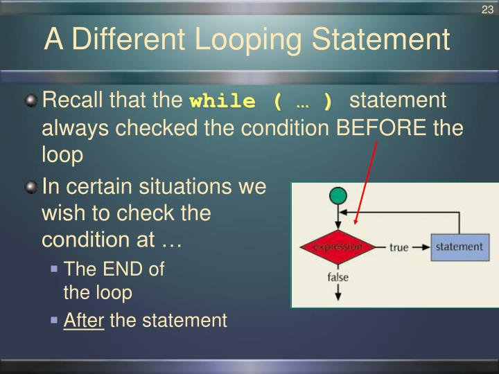 A Different Looping Statement