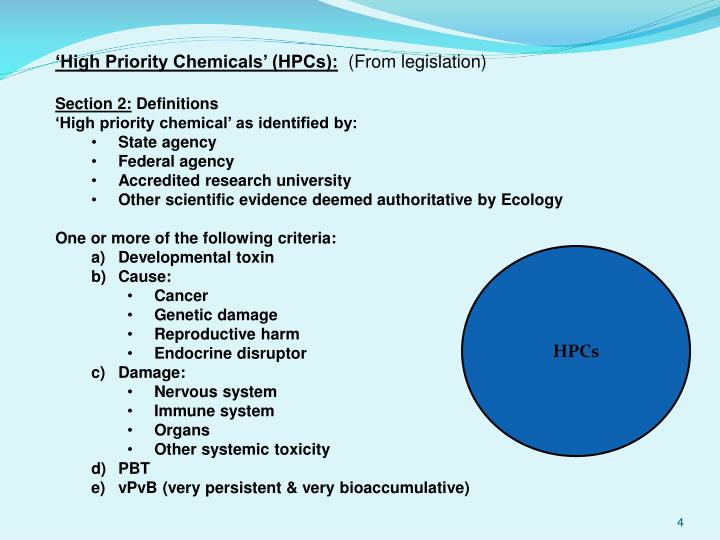 'High Priority Chemicals' (HPCs):