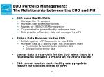 euo portfolio management the relationship between the euo and ph