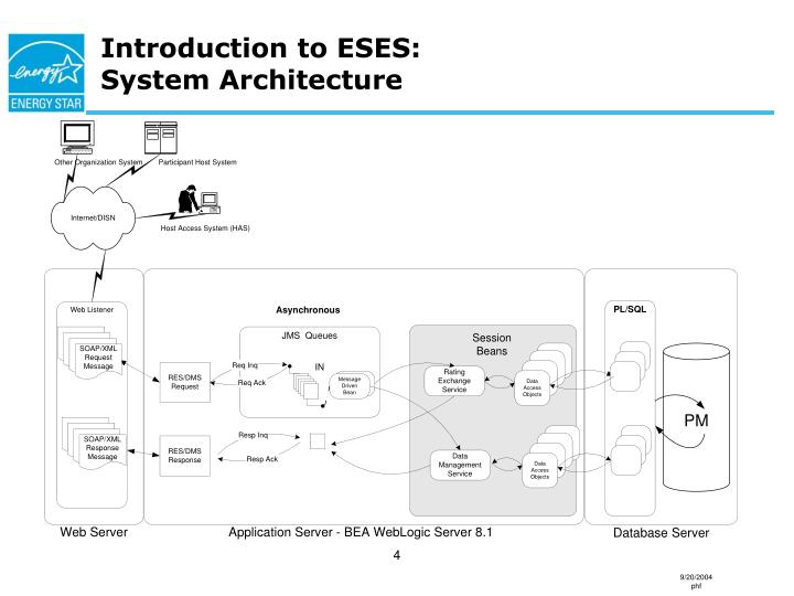 Introduction to ESES: