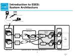 introduction to eses system architecture