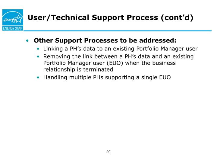 User/Technical Support Process (cont'd)