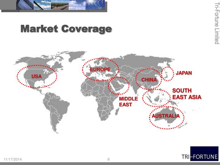 Market Coverage