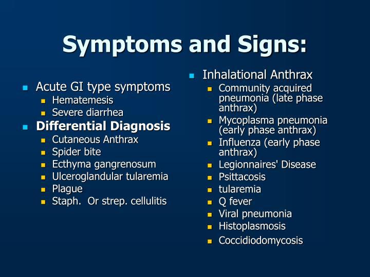 Acute GI type symptoms
