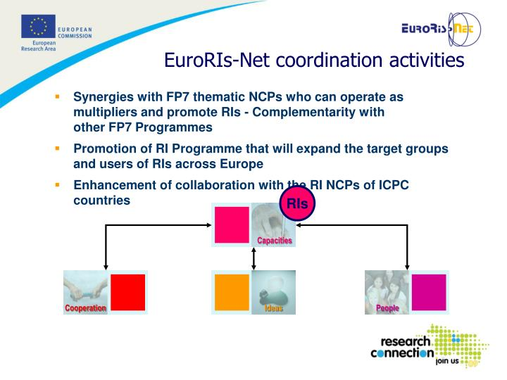 Synergies with FP7