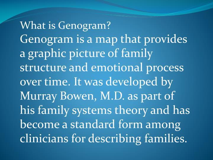 What is Genogram?
