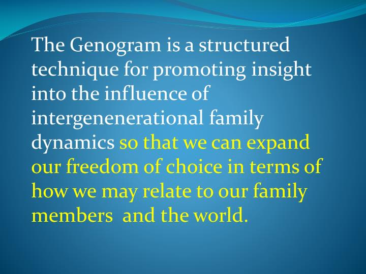 The Genogram is a structured technique for promoting insight into the influence of intergenenerational family dynamics