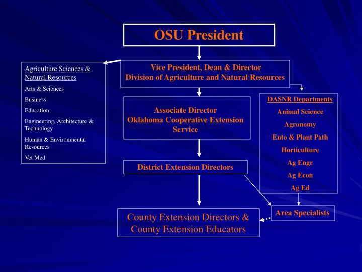 OSU President