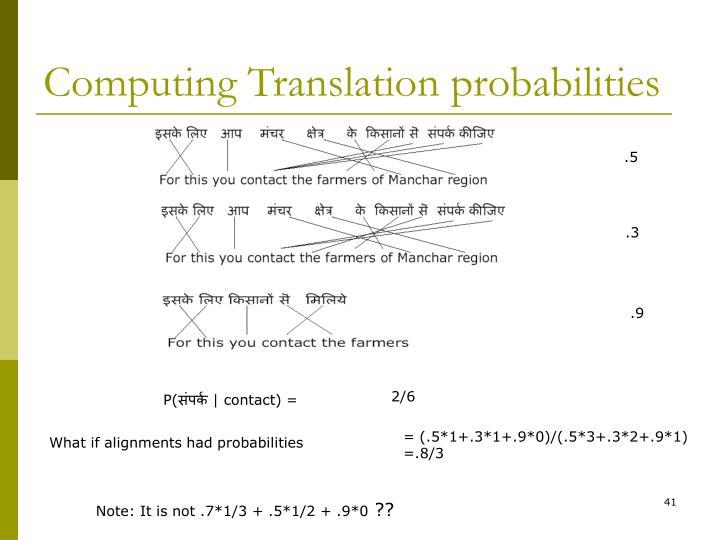 Computing Translation probabilities