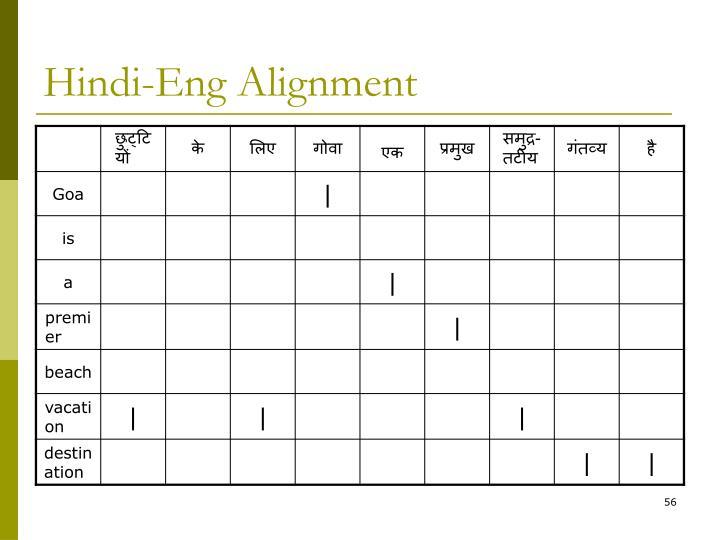 Hindi-Eng Alignment