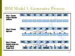 ibm model 1 generative process