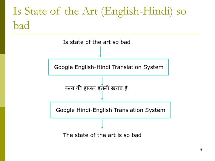 Is State of the Art (English-Hindi) so bad
