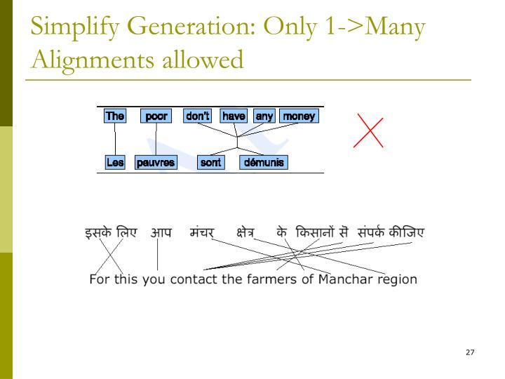 Simplify Generation: Only 1->Many Alignments allowed
