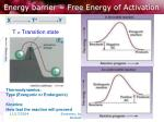 energy barrier free energy of activation