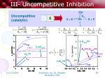 iii uncompetitive inhibition