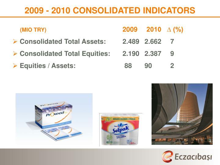 2009 - 2010 CONSOLIDATED INDICATORS