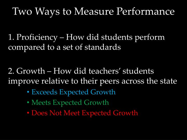 Two Ways to Measure Performance