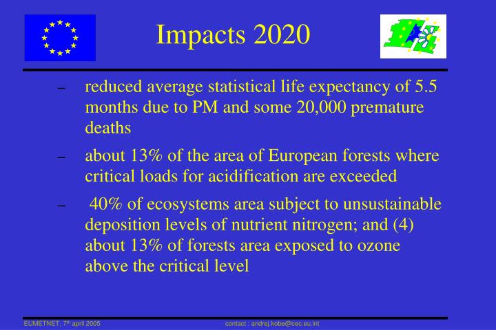 Impacts 2020
