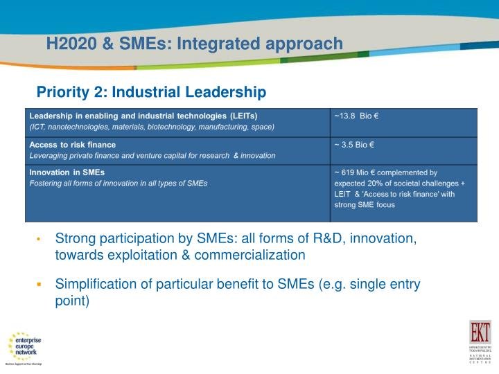 H2020 & SMEs: Integrated approach