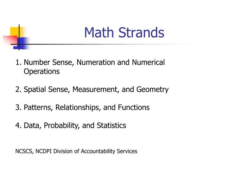 Math Strands