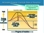 activation energy controls rate of reaction