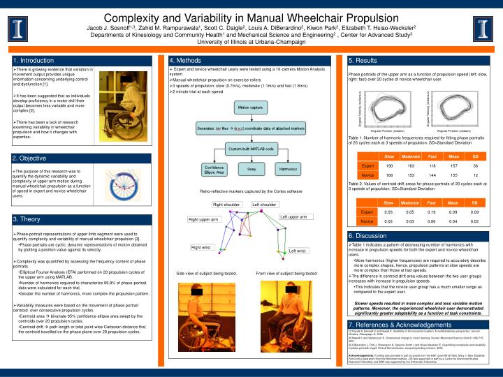 Complexity and Variability in Manual Wheelchair Propulsion