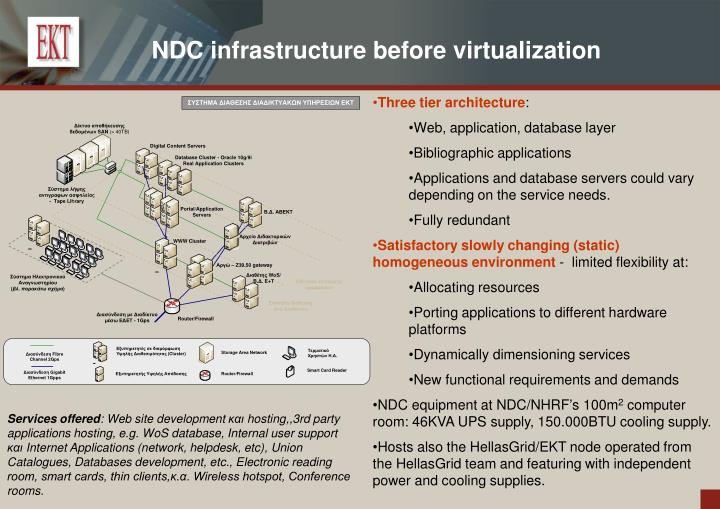 NDC infrastructure before virtualization