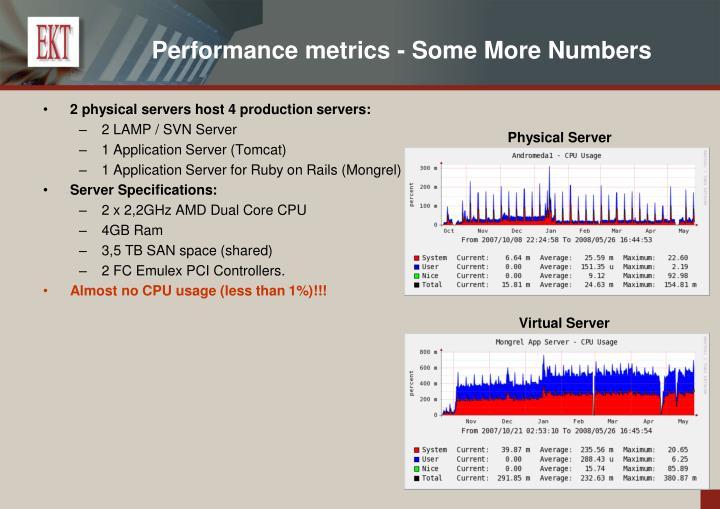 Performance metrics - Some More Numbers