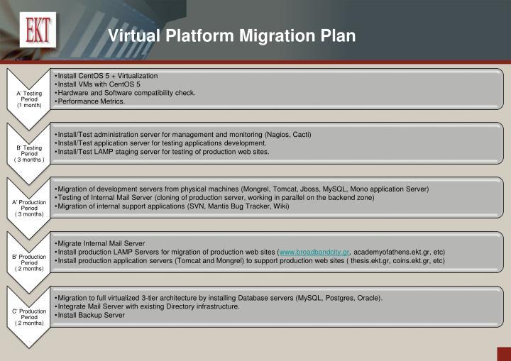 Virtual Platform Migration Plan
