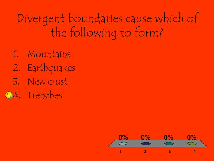 Divergent boundaries cause which of the following to form?