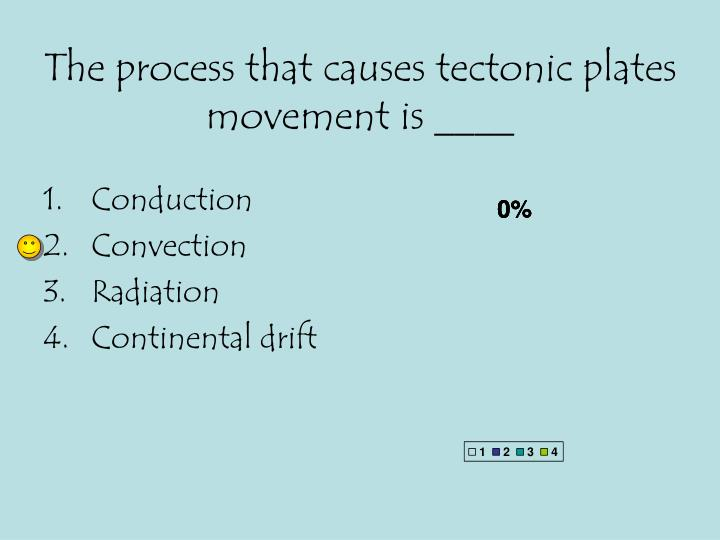 The process that causes tectonic plates movement is ____