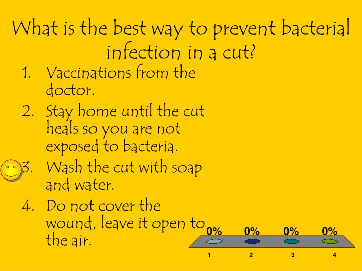 What is the best way to prevent bacterial infection in a cut?