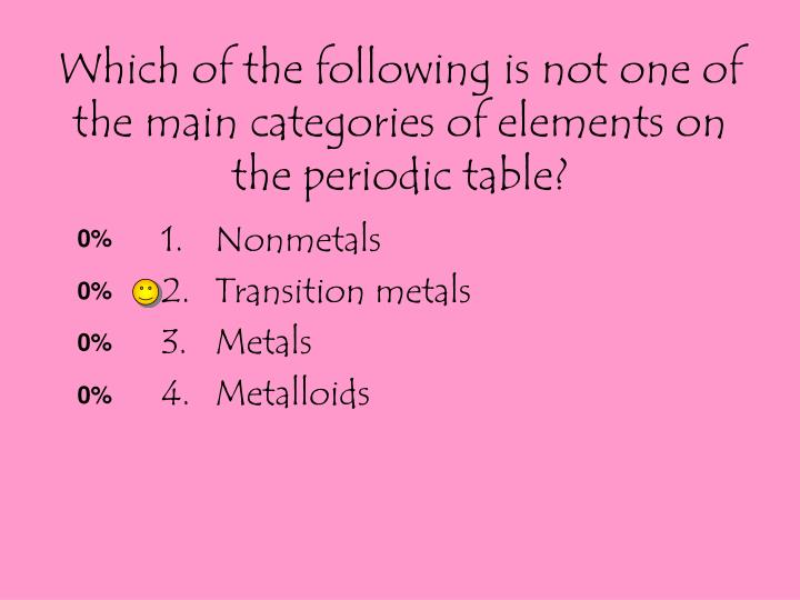 Which of the following is not one of the main categories of elements on the periodic table?