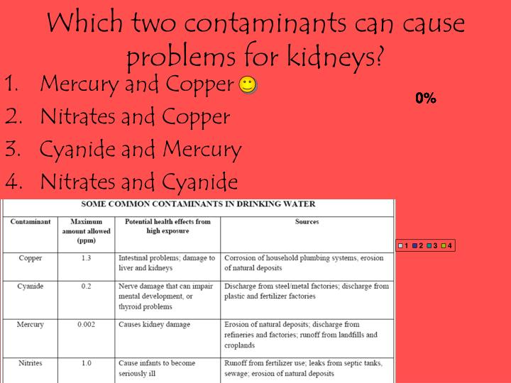Which two contaminants can cause problems for kidneys?