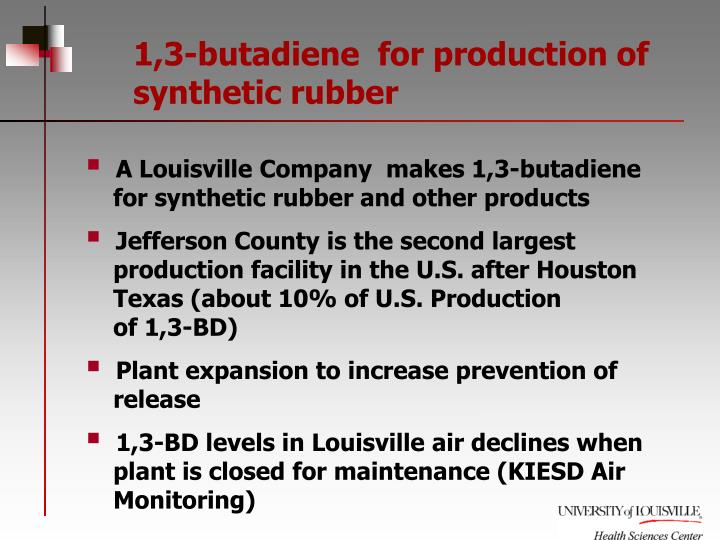 1,3-butadiene  for production of synthetic rubber