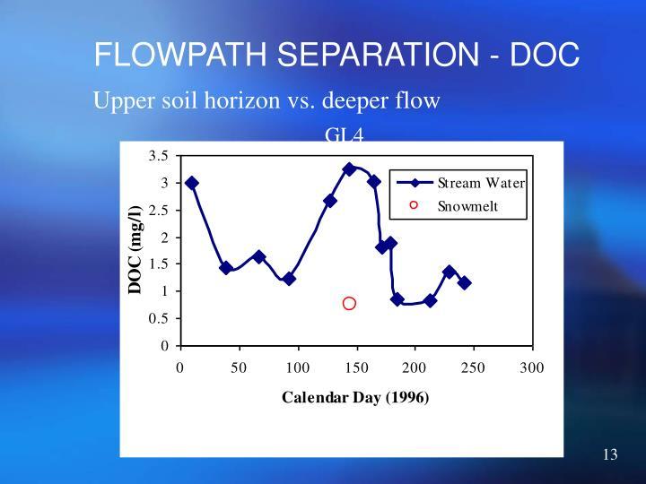 FLOWPATH SEPARATION - DOC