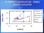 flowpath separation emma mixing diagram1