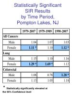 statistically significant sir results by time period pompton lakes nj