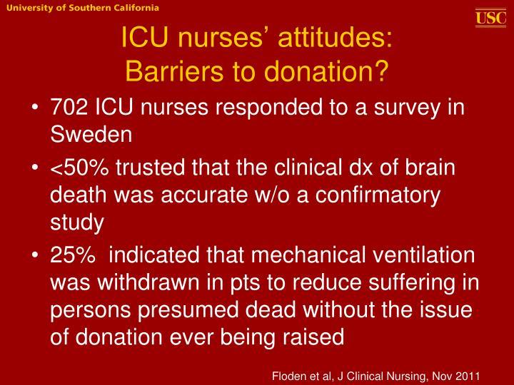 ICU nurses' attitudes: