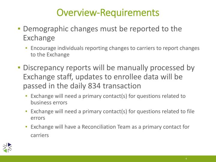 Overview-Requirements