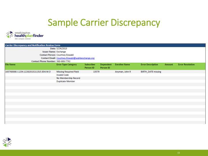 Sample Carrier Discrepancy