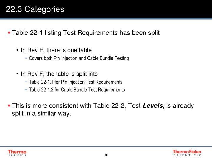 22.3 Categories