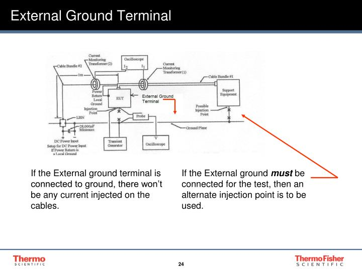 External Ground Terminal