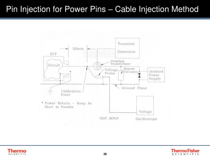 Pin Injection for Power Pins – Cable Injection Method