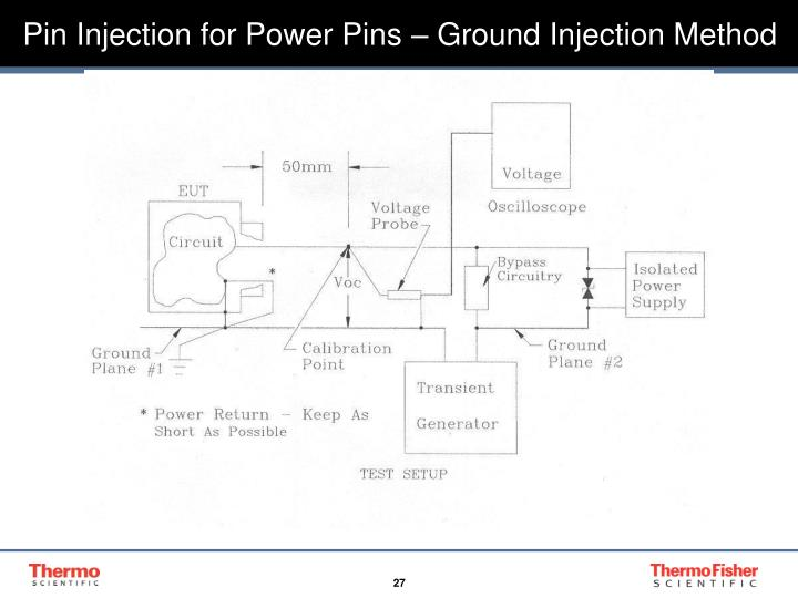 Pin Injection for Power Pins – Ground Injection Method