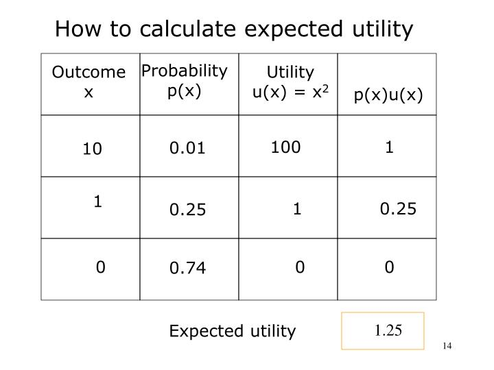 How to calculate expected utility