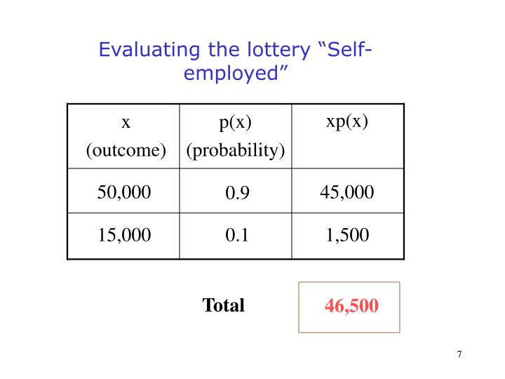 "Evaluating the lottery ""Self-employed"""