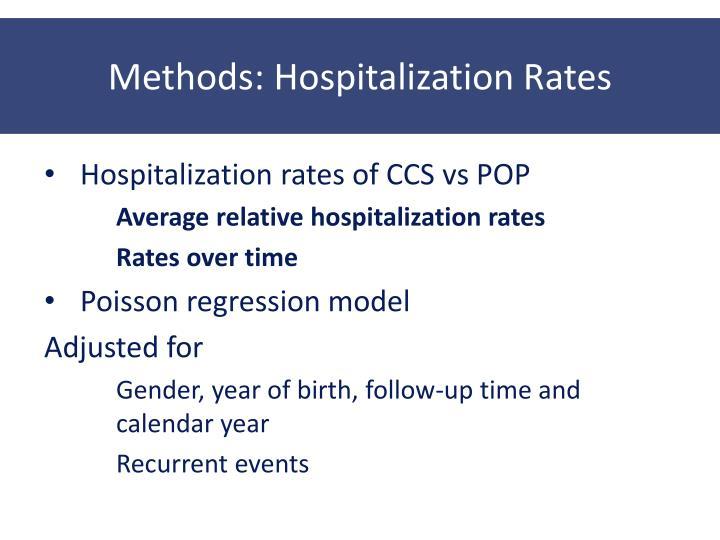 Methods: Hospitalization Rates